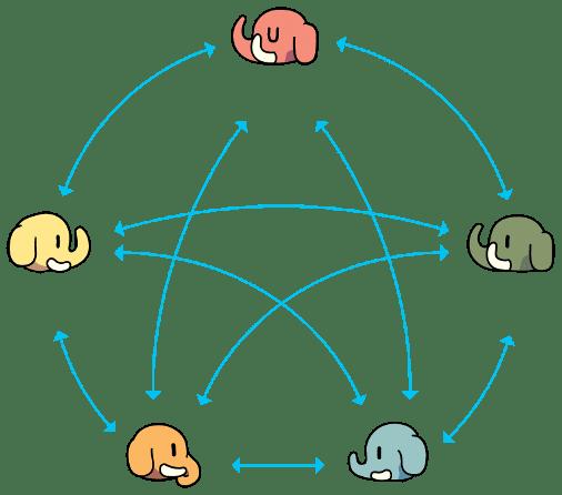 Mastodon - istanze